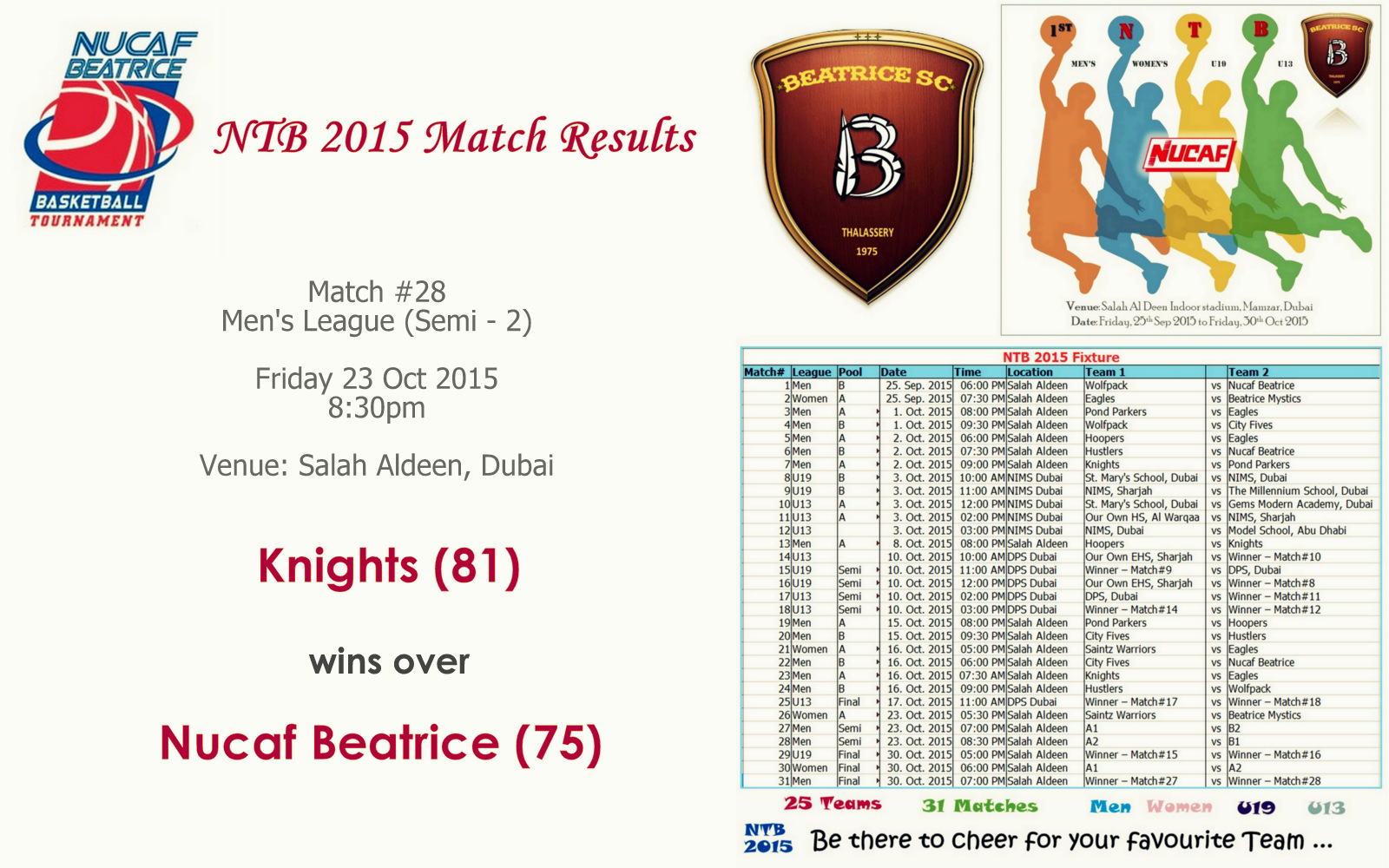 NTB 2015 – Match #28  (Men's Semi-2) | Knights (81) Vs Nucaf Beatrice (75)